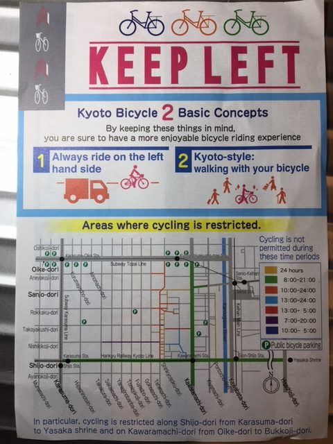 Lost in Pictogram-Translation - Kyoto by Bike