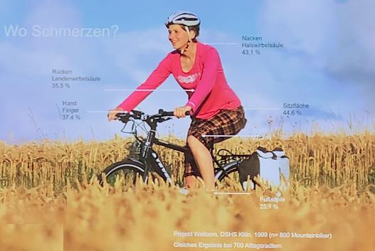 Schmerzen beim Radfahren?